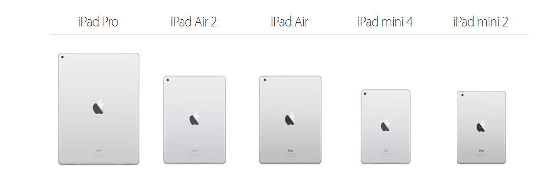 iPad Pro size comparison