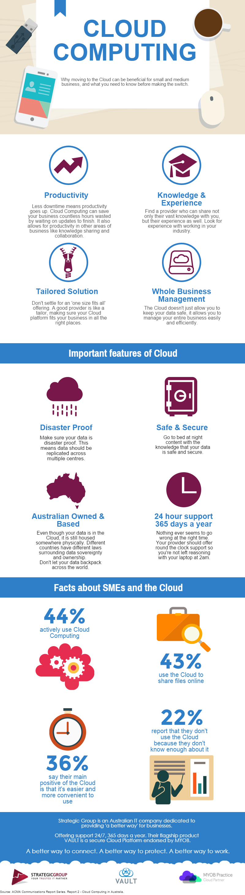 Cloud Computing Facts and Features